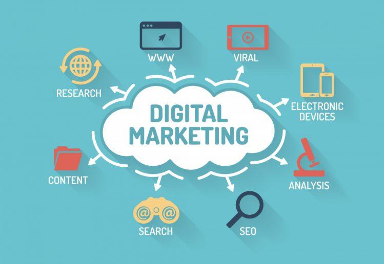 A Welcome to Digital Marketing by Lakshya Sharma